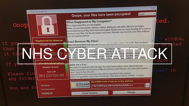 protect website from infection and ransomware virus